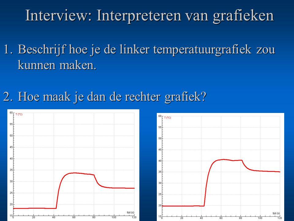 Interview: Interpreteren van grafieken 1.Beschrijf hoe je de linker temperatuurgrafiek zou kunnen maken. 2.Hoe maak je dan de rechter grafiek?