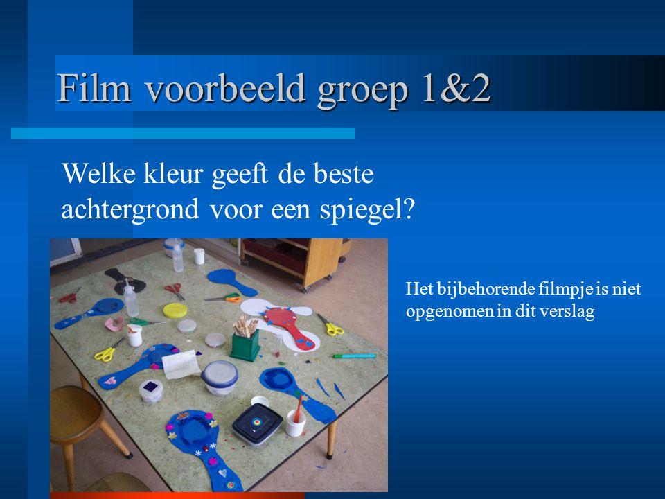 Film voorbeeld groep 1&2 Welke kleur geeft de beste achtergrond voor een spiegel? Het bijbehorende filmpje is niet opgenomen in dit verslag