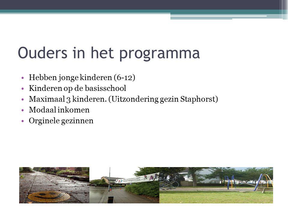 Ouders in het programma Hebben jonge kinderen (6-12) Kinderen op de basisschool Maximaal 3 kinderen.