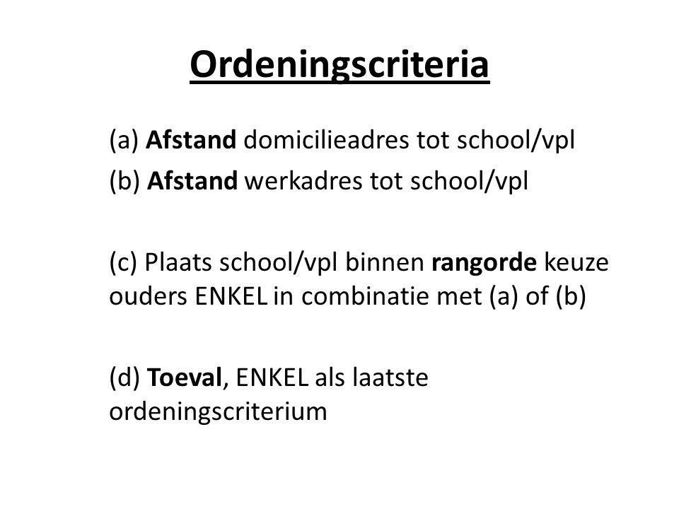 Ordeningscriteria (a) Afstand domicilieadres tot school/vpl (b) Afstand werkadres tot school/vpl (c) Plaats school/vpl binnen rangorde keuze ouders ENKEL in combinatie met (a) of (b) (d) Toeval, ENKEL als laatste ordeningscriterium