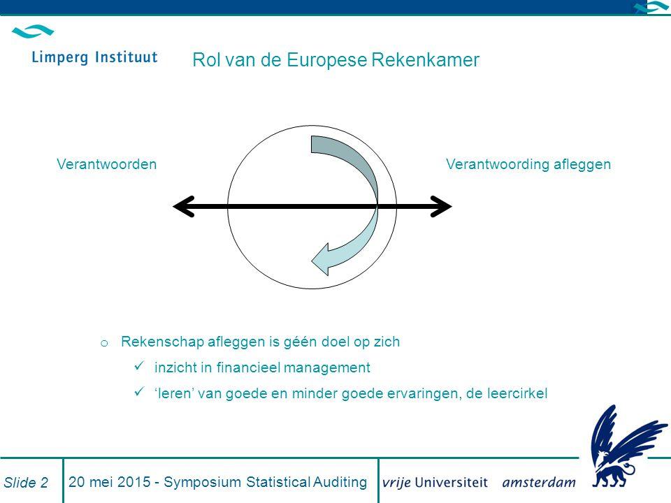 20 mei 2015 - Symposium Statistical Auditing Slide 3 Dilemma van de Europese Rekenkamer Groot aantal transacties, verrichtingen (miljoenen) Grote diversiteit (melk, fietspad, hightech lab) –28 landen, 500 programma's Gezamenlijke financiering (regionaal, nationaal, Europees) Gedeelde verantwoording (regionaal, nationaal, Europees)