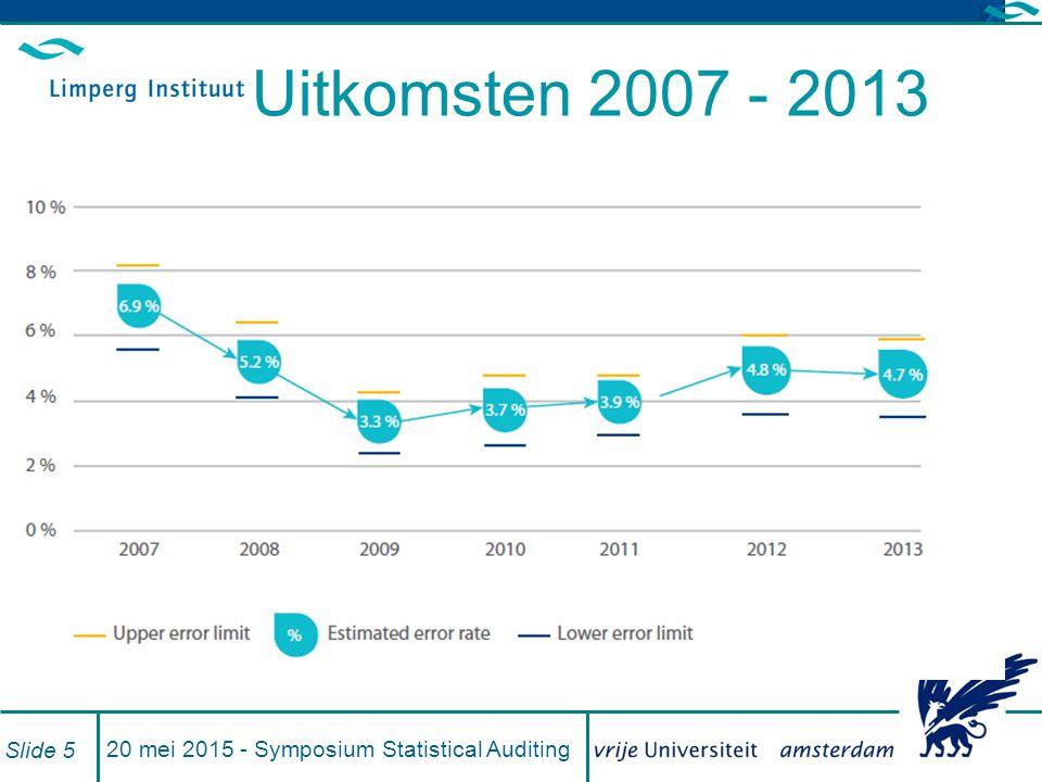 20 mei 2015 - Symposium Statistical Auditing Slide 6 Welke lessen kunnen we leren.