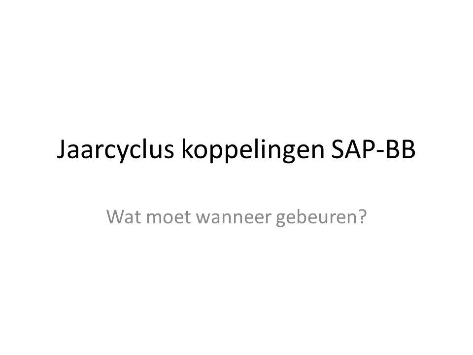 Jaarcyclus koppelingen SAP-BB Wat moet wanneer gebeuren