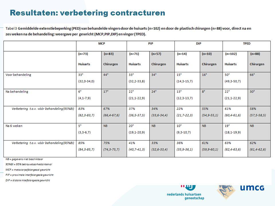 Resultaten: verbetering contracturen