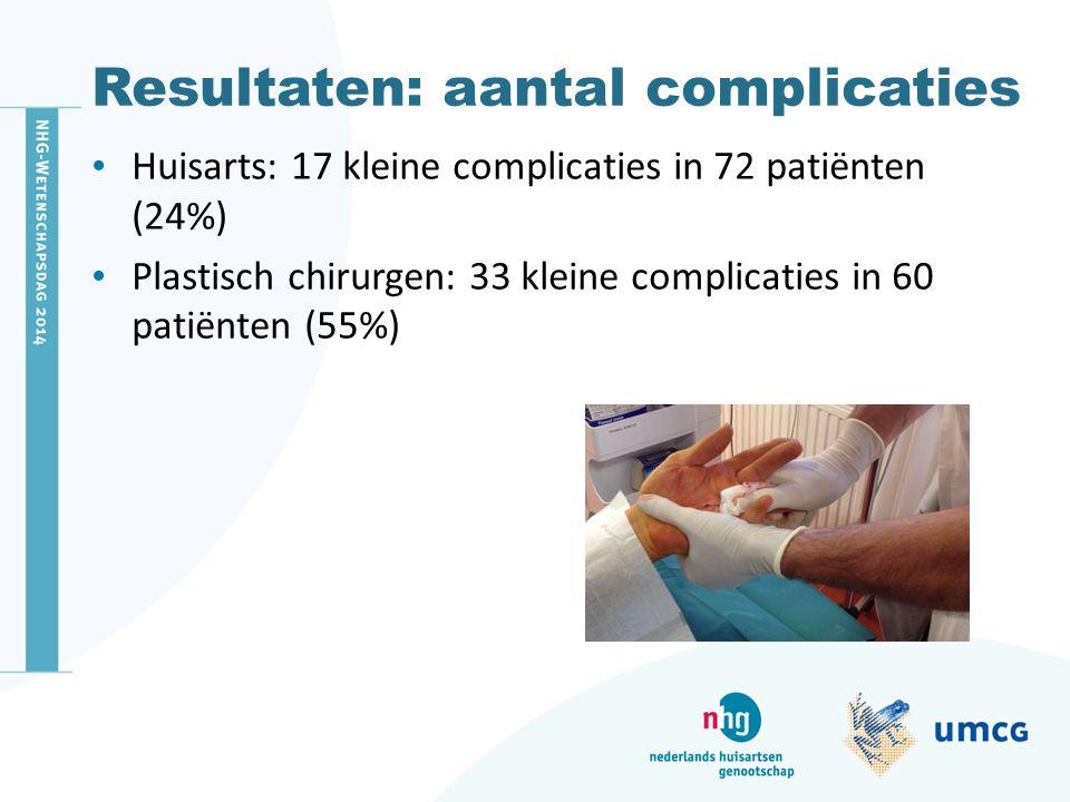 Resultaten: aantal complicaties Huisarts: 17 kleine complicaties in 72 patiënten (24%) Plastisch chirurgen: 33 kleine complicaties in 60 patiënten (55