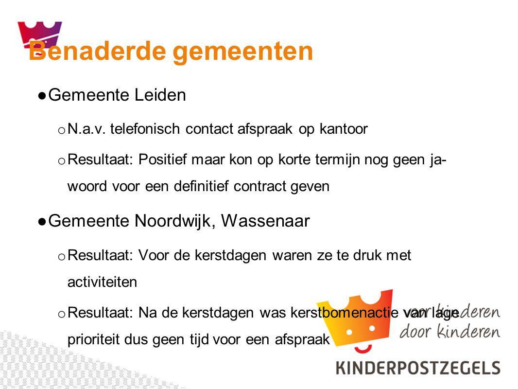 ●Gemeente Leiden o N.a.v.