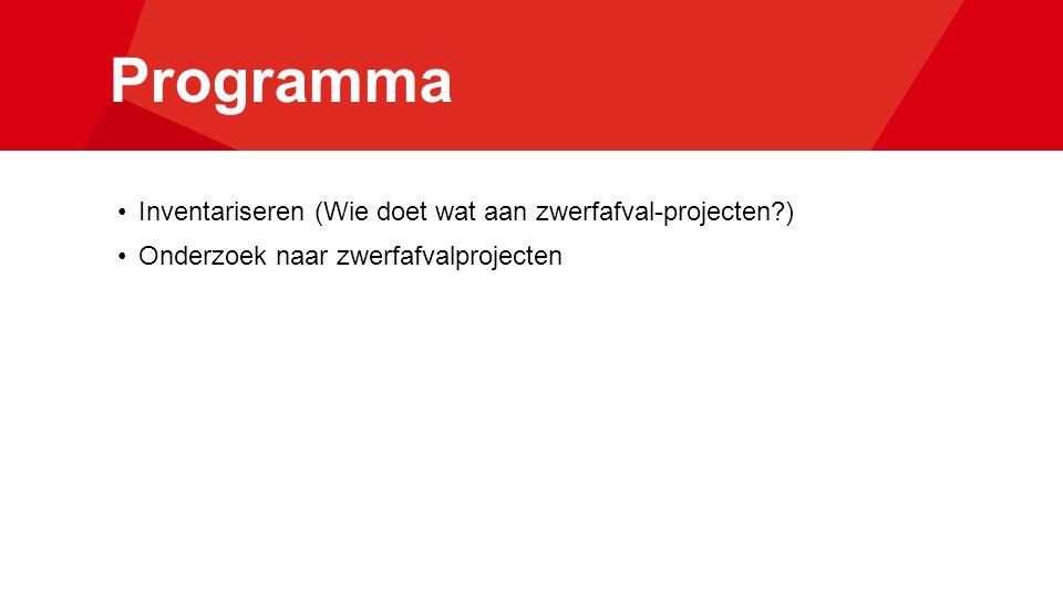 Programma Inventariseren (Wie doet wat aan zwerfafval-projecten ) Onderzoek naar zwerfafvalprojecten