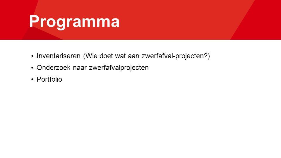 Programma Inventariseren (Wie doet wat aan zwerfafval-projecten ) Onderzoek naar zwerfafvalprojecten Portfolio