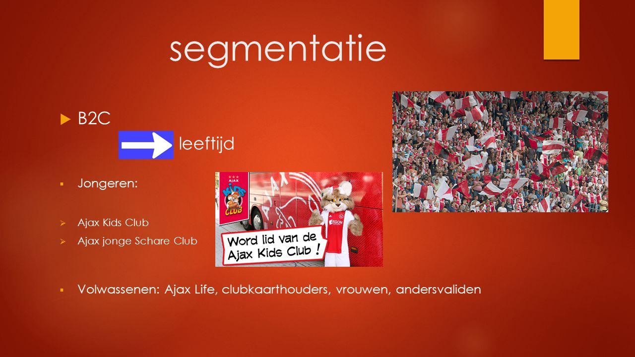 segmentatie  B2C leeftijd  Jongeren:  Ajax Kids Club  Ajax jonge Schare Club  Volwassenen: Ajax Life, clubkaarthouders, vrouwen, andersvaliden