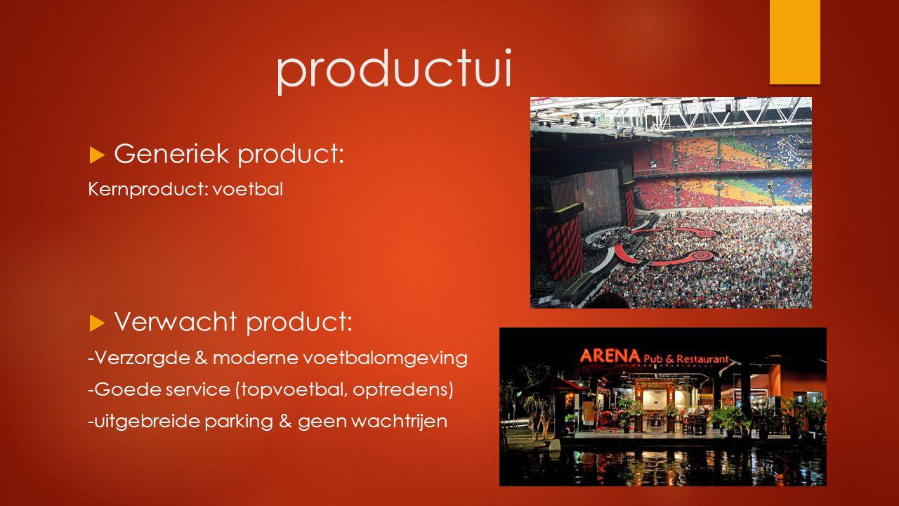 productui  Generiek product: Kernproduct: voetbal  Verwacht product: -Verzorgde & moderne voetbalomgeving -Goede service (topvoetbal, optredens) -ui