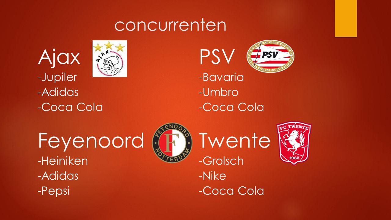 concurrenten Ajax PSV -Jupiler-Bavaria -Adidas-Umbro-Coca Cola Feyenoord Twente -Heiniken-Grolsch -Adidas-Nike -Pepsi-Coca Cola