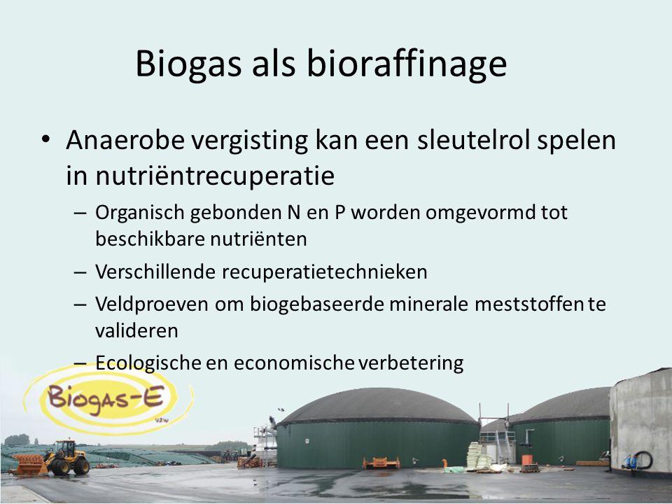 Anaerobe vergisting kan een sleutelrol spelen in nutriëntrecuperatie – Organisch gebonden N en P worden omgevormd tot beschikbare nutriënten – Verschillende recuperatietechnieken – Veldproeven om biogebaseerde minerale meststoffen te valideren – Ecologische en economische verbetering