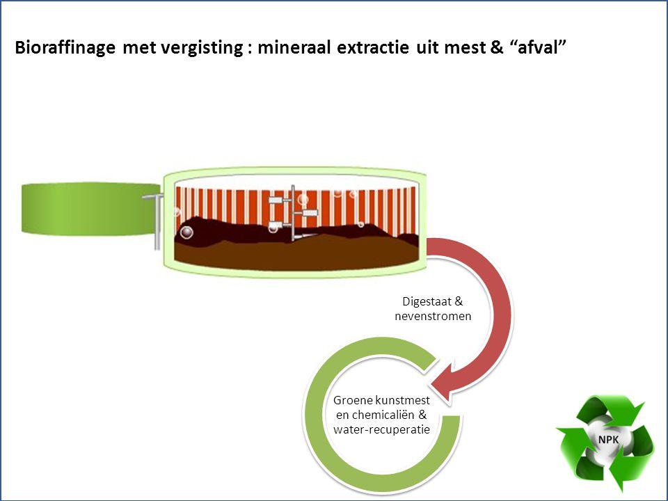 Bioraffinage met vergisting : mineraal extractie uit mest & afval Digestaat & nevenstromen Groene kunstmest en chemicaliën & water-recuperatie