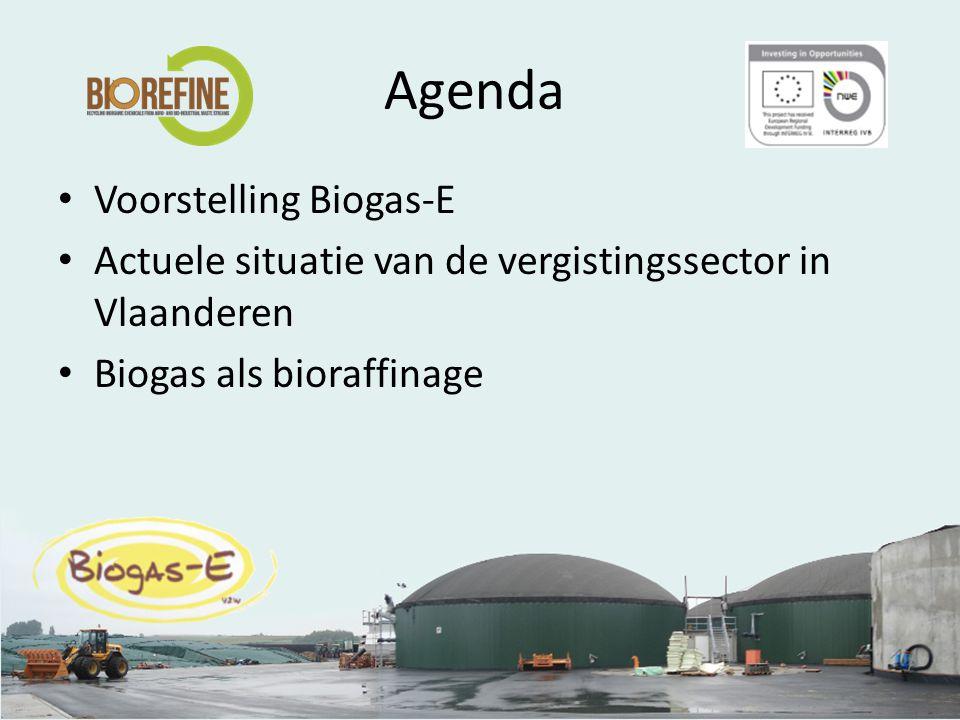 Agenda Voorstelling Biogas-E Actuele situatie van de vergistingssector in Vlaanderen Biogas als bioraffinage