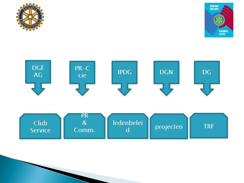 ledenbelei d projecten TRF PR & Comm. DGE AG PR-C cie IPDGDGNDG Club Service