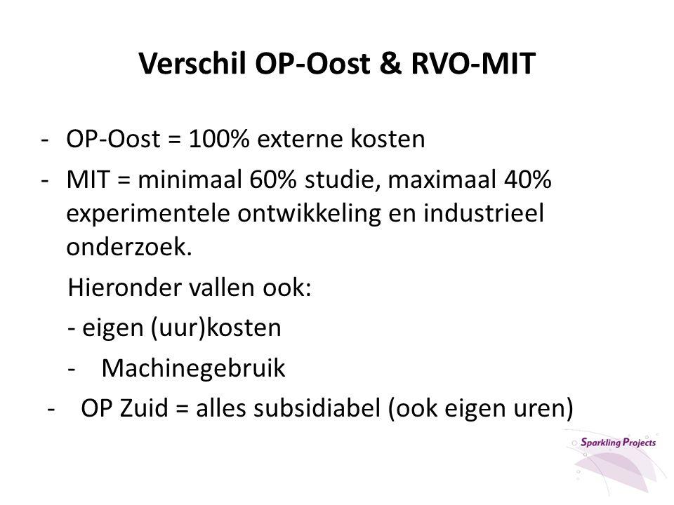 Verschil OP-Oost & RVO-MIT -OP-Oost = 100% externe kosten -MIT = minimaal 60% studie, maximaal 40% experimentele ontwikkeling en industrieel onderzoek.