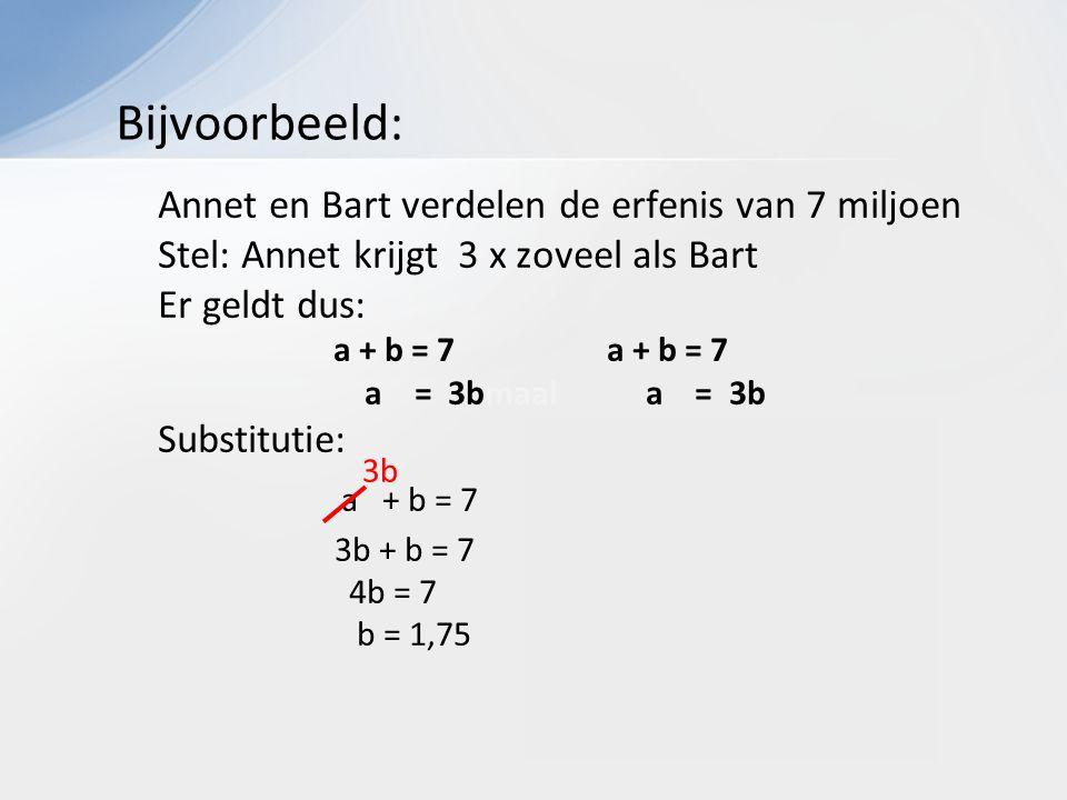 Annet en Bart verdelen de erfenis van 7 miljoen Stel: Annet krijgt 3 x zoveel als Bart Er geldt dus: a + b = 7 a + b = 7 a = 3bmaal a = 3b Substitutie: Aftrekken: a + b = 7 a + b = 7 3b + b = 7 a = 3b min 4b = 7 a + b - a = 7 - 3b b = 1,75 b = 7 - 3b 4b = 7 b = 1,75 Bijvoorbeeld: 3b