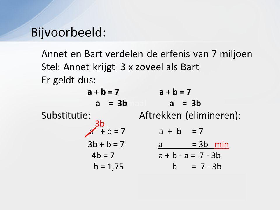Annet en Bart verdelen de erfenis van 7 miljoen Stel: Annet krijgt 3 x zoveel als Bart Er geldt dus: a + b = 7 a + b = 7 a = 3bmaal a = 3b Substitutie: Aftrekken (elimineren): a + b = 7 a + b = 7 3b + b = 7 a = 3b min 4b = 7 a + b - a = 7 - 3b b = 1,75 b = 7 - 3b 4b = 7 b = 1,75 Bijvoorbeeld: 3b