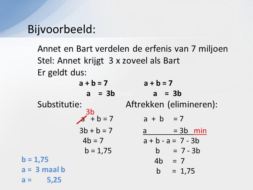 Annet en Bart verdelen de erfenis van 7 miljoen Stel: Annet krijgt 3 x zoveel als Bart Er geldt dus: a + b = 7 a + b = 7 a = 3bmaal a = 3b Substitutie: Aftrekken (elimineren): a + b = 7 a + b = 7 3b + b = 7 a = 3b min 4b = 7 a + b - a = 7 - 3b b = 1,75 b = 7 - 3b 4b = 7 b = 1,75 Bijvoorbeeld: 3b b = 1,75 a = 3 maal b a = 5,25