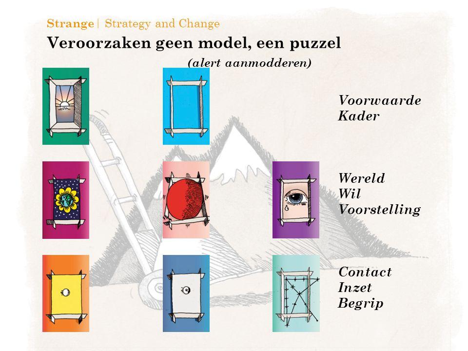 Veroorzaken geen model, een puzzel (alert aanmodderen) Strange | Strategy and Change Voorwaarde Kader Wereld Wil Voorstelling Contact Inzet Begrip