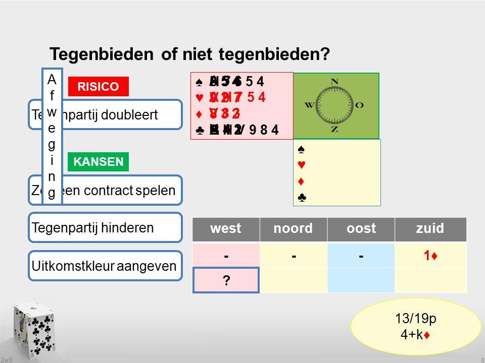2e9 14 Het volgbod van de tegenpartij hindert wel (2) ♠♥♦♣♠♥♦♣ westnoordoostzuid 1♣1♠ Wat heeft partner.