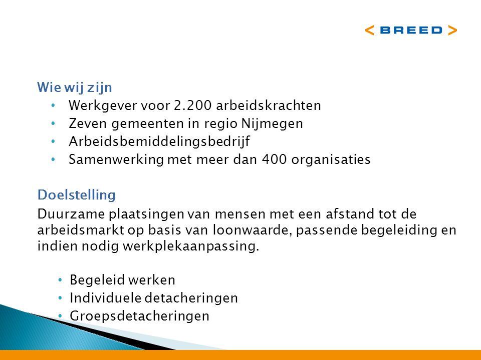 Wie wij zijn Werkgever voor 2.200 arbeidskrachten Zeven gemeenten in regio Nijmegen Arbeidsbemiddelingsbedrijf Samenwerking met meer dan 400 organisaties Doelstelling Duurzame plaatsingen van mensen met een afstand tot de arbeidsmarkt op basis van loonwaarde, passende begeleiding en indien nodig werkplekaanpassing.