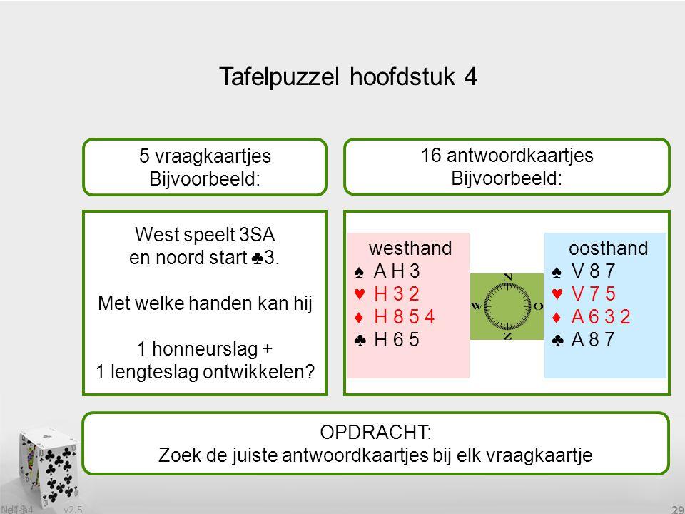 v2.5 NdF-h4 29 1e18 29 Tafelpuzzel hoofdstuk 4 OPDRACHT: Zoek de juiste antwoordkaartjes bij elk vraagkaartje 5 vraagkaartjes Bijvoorbeeld: 16 antwoordkaartjes Bijvoorbeeld: West speelt 3SA en noord start ♣3.