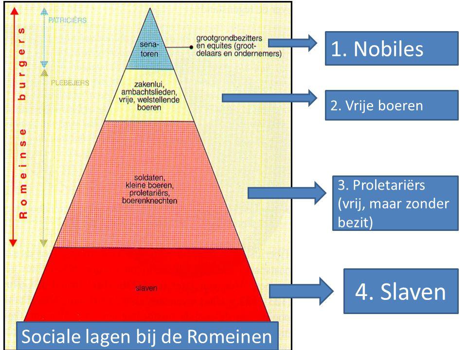 1. Nobiles Sociale lagen bij de Romeinen 2. Vrije boeren 3. Proletariërs (vrij, maar zonder bezit) 4. Slaven