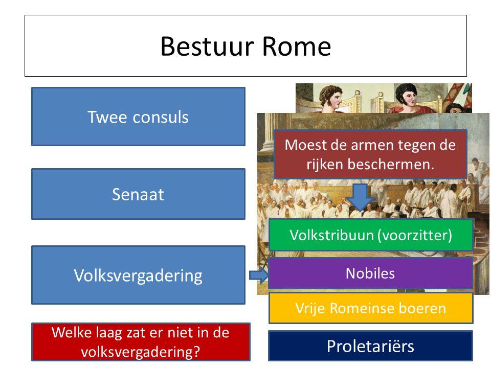 Bestuur Rome Senaat Volksvergadering Twee consuls Volkstribuun (voorzitter) Nobiles Vrije Romeinse boeren Proletariërs Moest de armen tegen de rijken