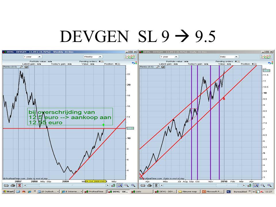 DEVGEN SL 9  9.5