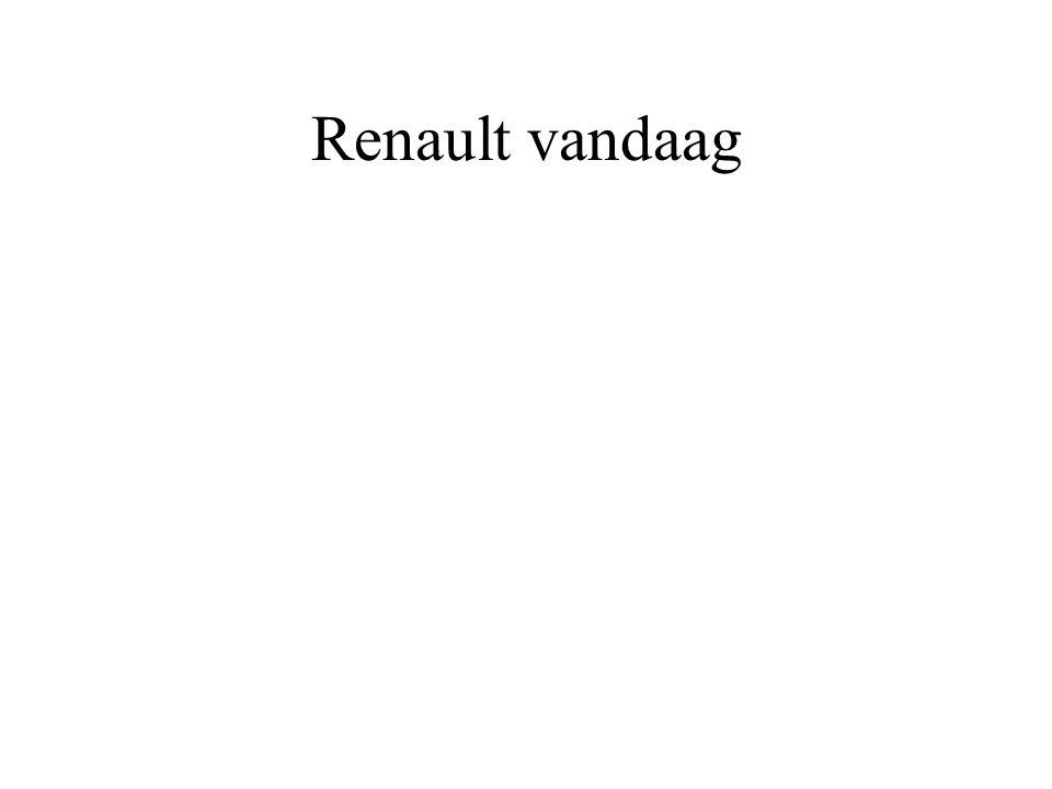 Renault vandaag