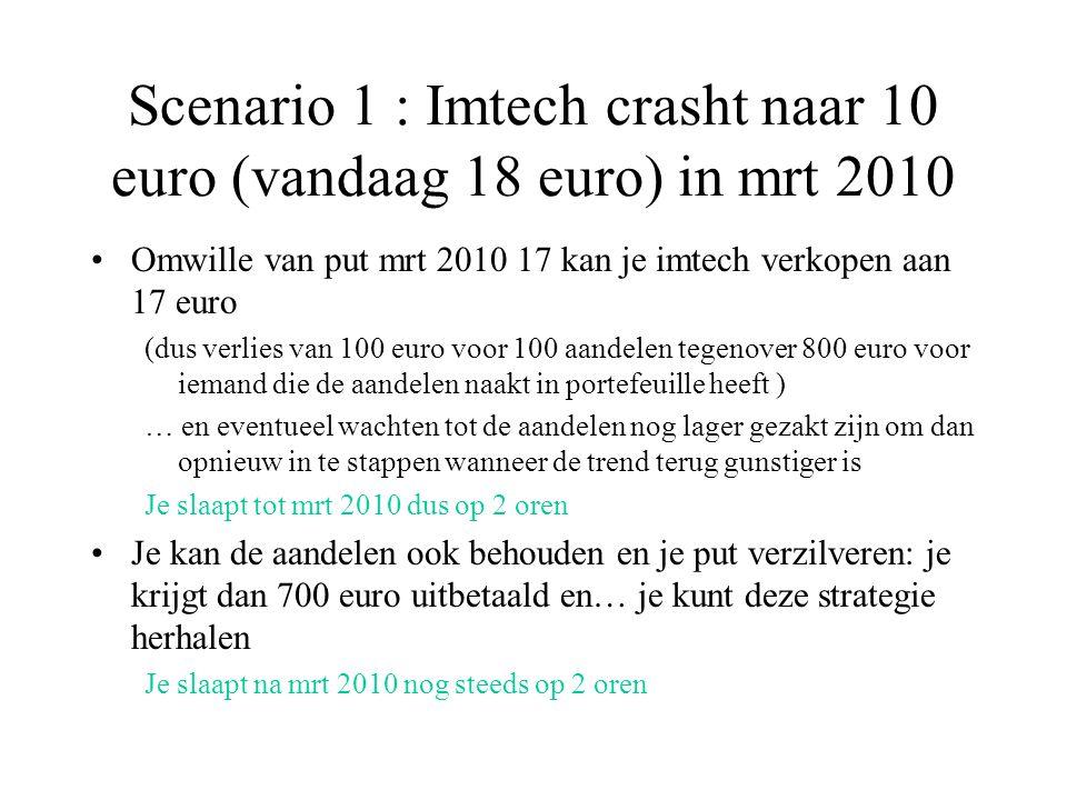 Scenario 1 : Imtech crasht naar 10 euro (vandaag 18 euro) in mrt 2010 Omwille van put mrt 2010 17 kan je imtech verkopen aan 17 euro (dus verlies van 100 euro voor 100 aandelen tegenover 800 euro voor iemand die de aandelen naakt in portefeuille heeft ) … en eventueel wachten tot de aandelen nog lager gezakt zijn om dan opnieuw in te stappen wanneer de trend terug gunstiger is Je slaapt tot mrt 2010 dus op 2 oren Je kan de aandelen ook behouden en je put verzilveren: je krijgt dan 700 euro uitbetaald en… je kunt deze strategie herhalen Je slaapt na mrt 2010 nog steeds op 2 oren
