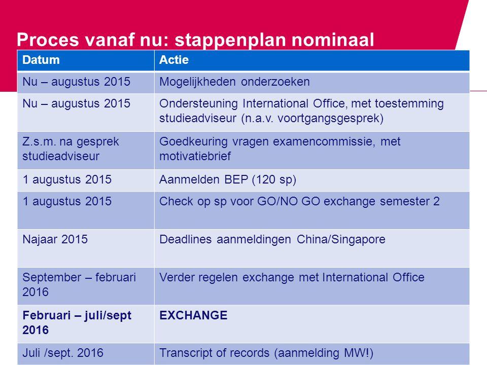 Proces vanaf nu: stappenplan nominaal DatumActie Nu – augustus 2015Mogelijkheden onderzoeken Nu – augustus 2015Ondersteuning International Office, met toestemming studieadviseur (n.a.v.