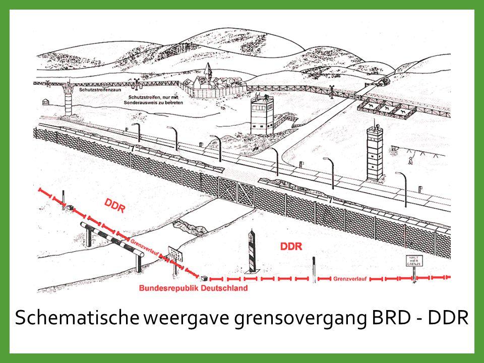 Schematische weergave grensovergang BRD - DDR