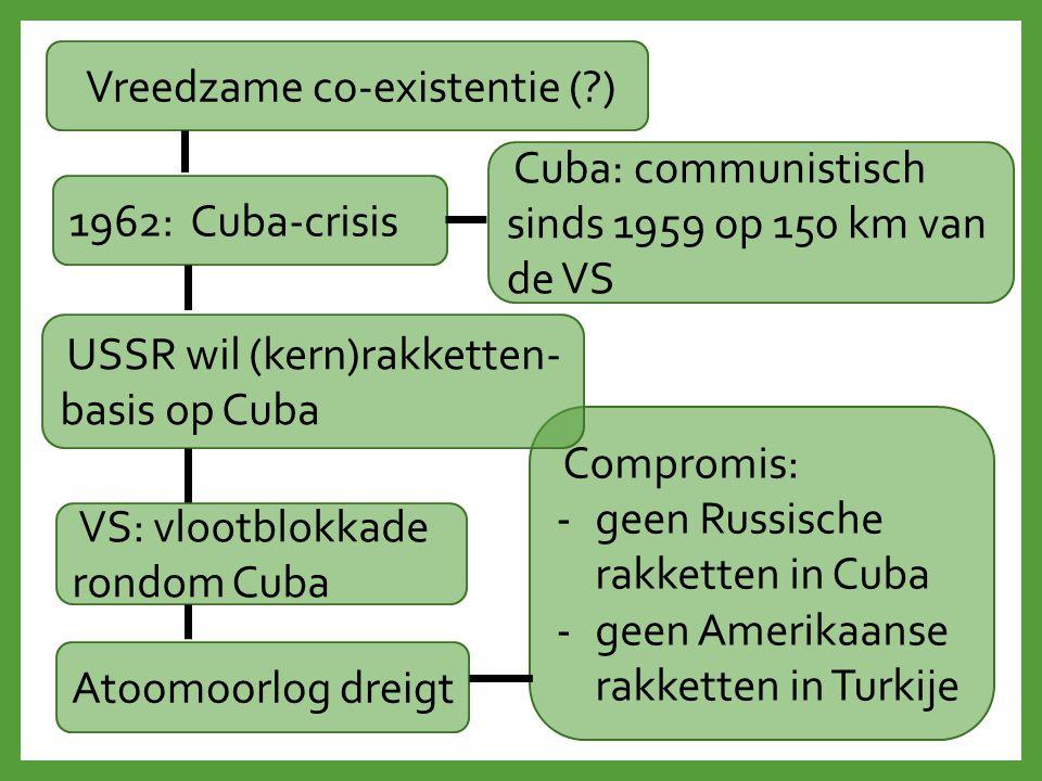 Compromis: -geen Russische rakketten in Cuba -geen Amerikaanse rakketten in Turkije Vreedzame co-existentie (?) 1962: Cuba-crisis Cuba: communistisch sinds 1959 op 150 km van de VS USSR wil (kern)rakketten- basis op Cuba VS: vlootblokkade rondom Cuba Atoomoorlog dreigt