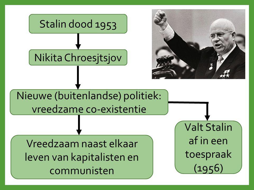 Stalin dood 1953 Nikita Chroesjtsjov Nieuwe (buitenlandse) politiek: vreedzame co-existentie Vreedzaam naast elkaar leven van kapitalisten en communisten Valt Stalin af in een toespraak (1956)