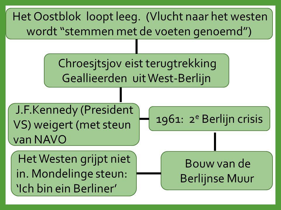 Chroesjtsjov eist terugtrekking Geallieerden uit West-Berlijn J.F.Kennedy (President VS) weigert (met steun van NAVO Het Oostblok loopt leeg.