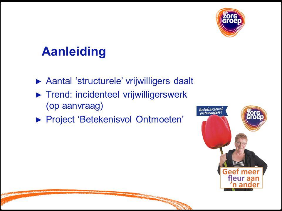 Aanleiding ► Aantal 'structurele' vrijwilligers daalt ► Trend: incidenteel vrijwilligerswerk (op aanvraag) ► Project 'Betekenisvol Ontmoeten'