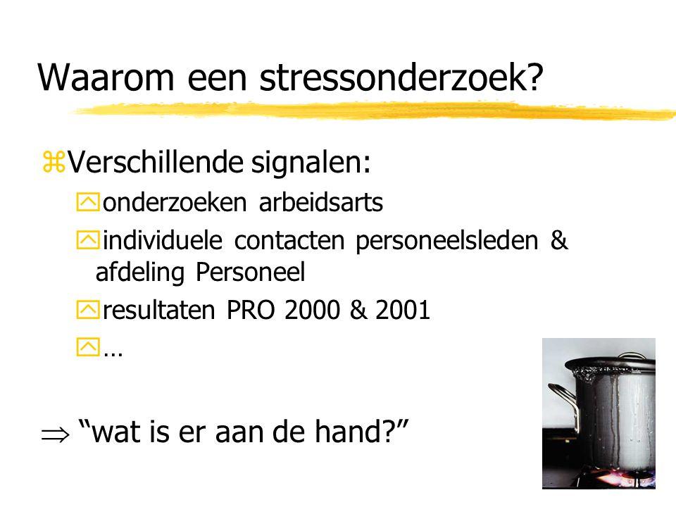 Waarom een stressonderzoek.
