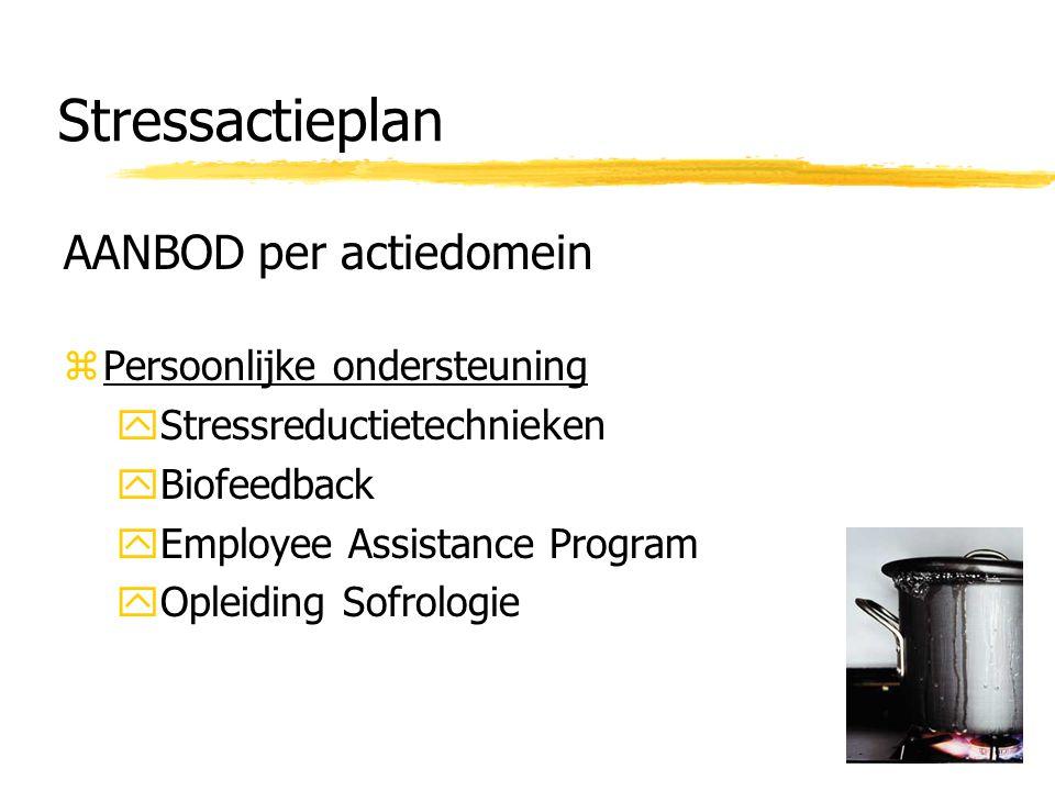 Stressactieplan AANBOD per actiedomein zPersoonlijke ondersteuning yStressreductietechnieken yBiofeedback yEmployee Assistance Program yOpleiding Sofrologie