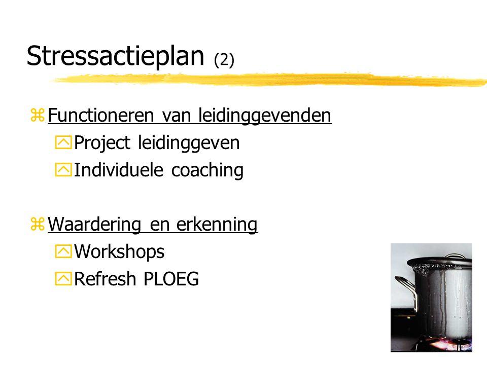 Stressactieplan (2) zFunctioneren van leidinggevenden yProject leidinggeven yIndividuele coaching zWaardering en erkenning yWorkshops yRefresh PLOEG