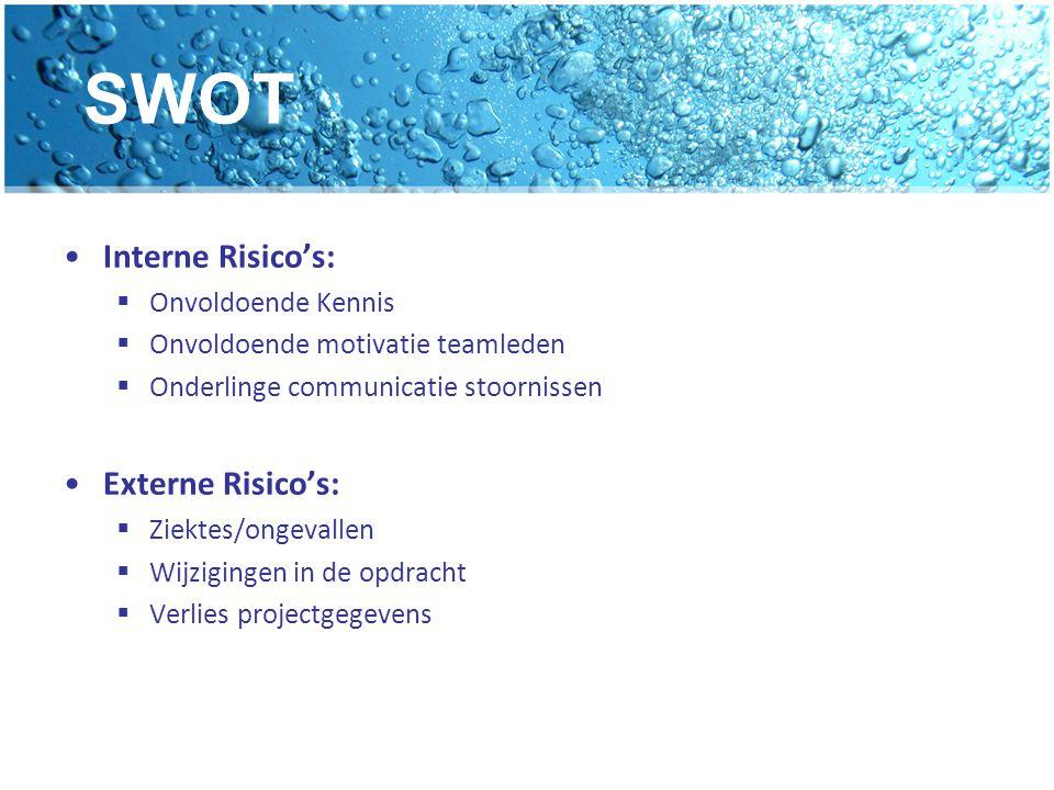 SWOT Interne Risico's:  Onvoldoende Kennis  Onvoldoende motivatie teamleden  Onderlinge communicatie stoornissen Externe Risico's:  Ziektes/ongevallen  Wijzigingen in de opdracht  Verlies projectgegevens