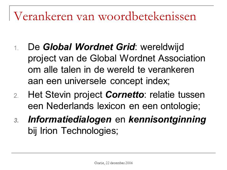 Oratie, 22 december 2006 Verankeren van woordbetekenissen 1. De Global Wordnet Grid: wereldwijd project van de Global Wordnet Association om alle tale