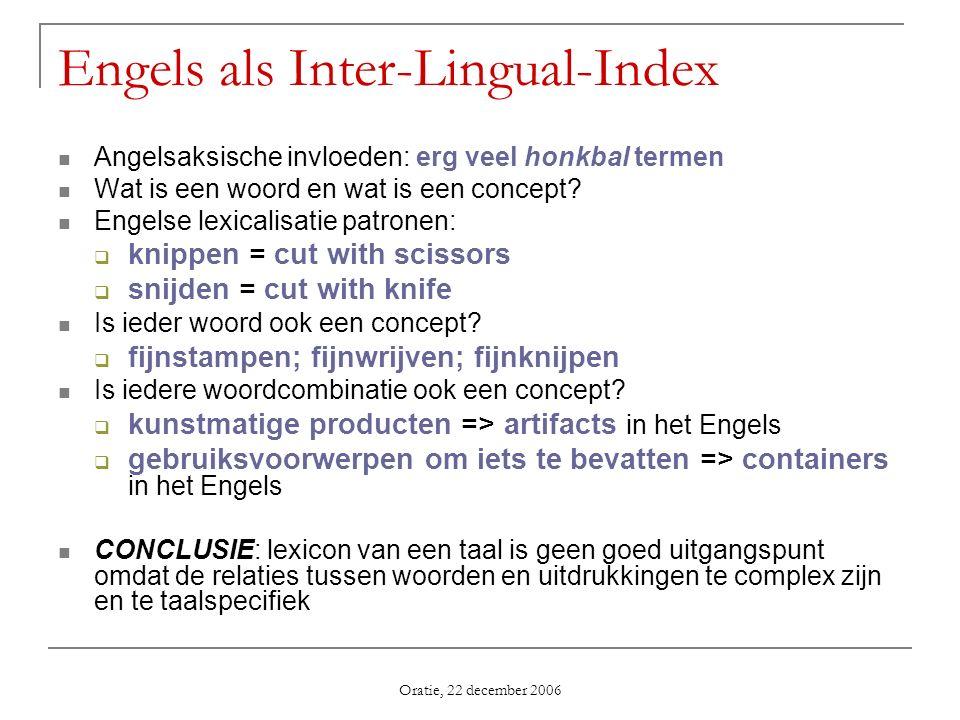 Oratie, 22 december 2006 Engels als Inter-Lingual-Index Angelsaksische invloeden: erg veel honkbal termen Wat is een woord en wat is een concept? Enge