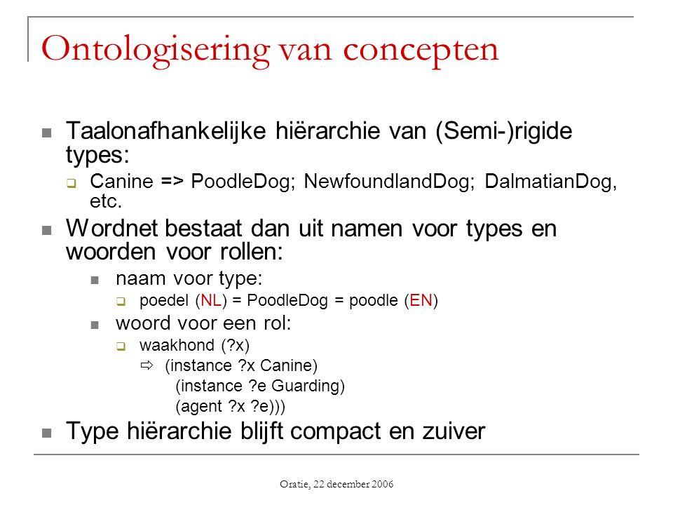 Oratie, 22 december 2006 Ontologisering van concepten Taalonafhankelijke hiërarchie van (Semi-)rigide types: Canine => PoodleDog; NewfoundlandDog; Dal