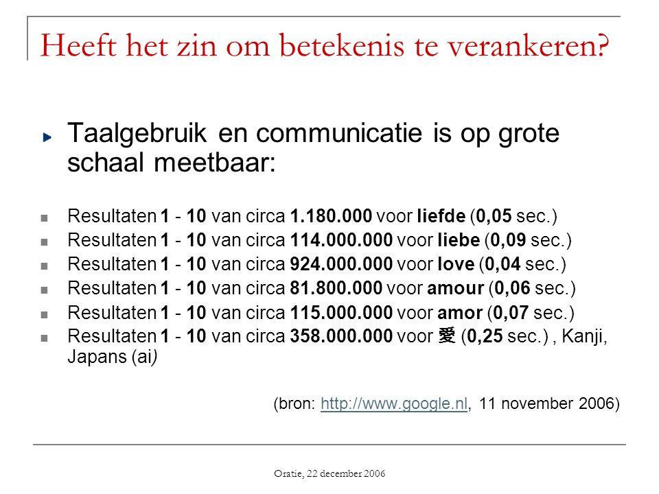Oratie, 22 december 2006 Heeft het zin om betekenis te verankeren? Taalgebruik en communicatie is op grote schaal meetbaar: Resultaten 1 - 10 van circ
