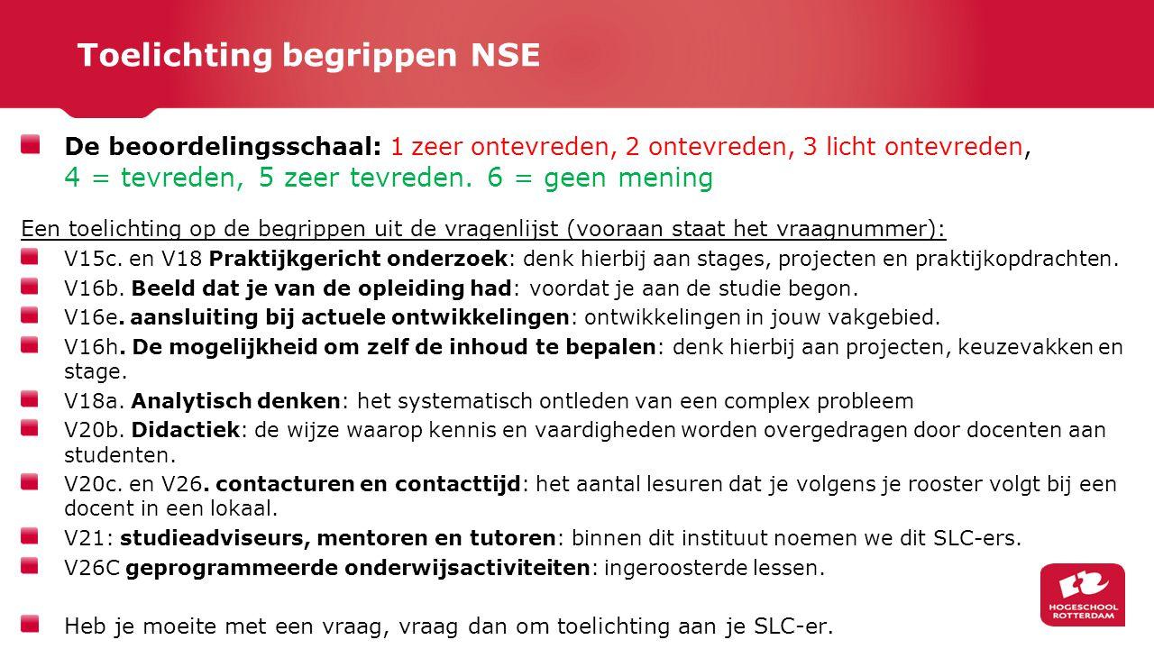 Toelichting begrippen NSE De beoordelingsschaal: 1 zeer ontevreden, 2 ontevreden, 3 licht ontevreden, 4 = tevreden, 5 zeer tevreden. 6 = geen mening E