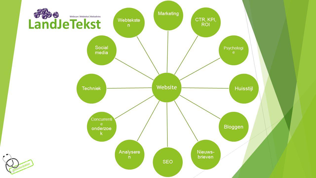 Website Marketing CTR, KPI, ROI Psychologi e HuisstijlBloggen Nieuws- brieven SEO Analysere n Concurrenti e onderzoe k Techniek Social media Webtekste