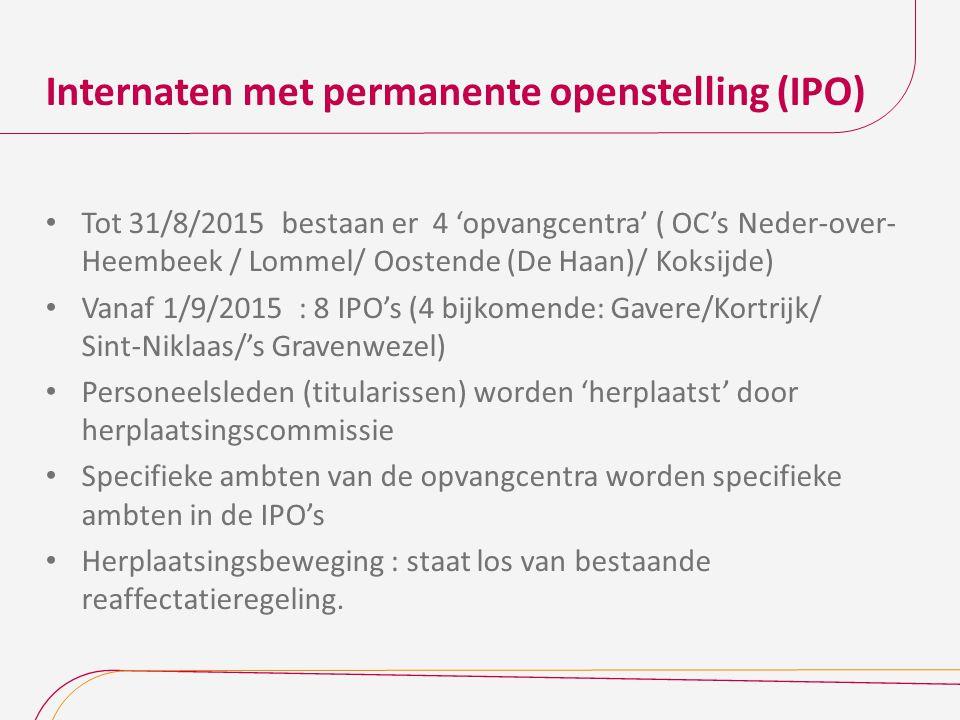 Internaten met permanente openstelling (IPO) Tot 31/8/2015 bestaan er 4 'opvangcentra' ( OC's Neder-over- Heembeek / Lommel/ Oostende (De Haan)/ Koksijde) Vanaf 1/9/2015 : 8 IPO's (4 bijkomende: Gavere/Kortrijk/ Sint-Niklaas/'s Gravenwezel) Personeelsleden (titularissen) worden 'herplaatst' door herplaatsingscommissie Specifieke ambten van de opvangcentra worden specifieke ambten in de IPO's Herplaatsingsbeweging : staat los van bestaande reaffectatieregeling.