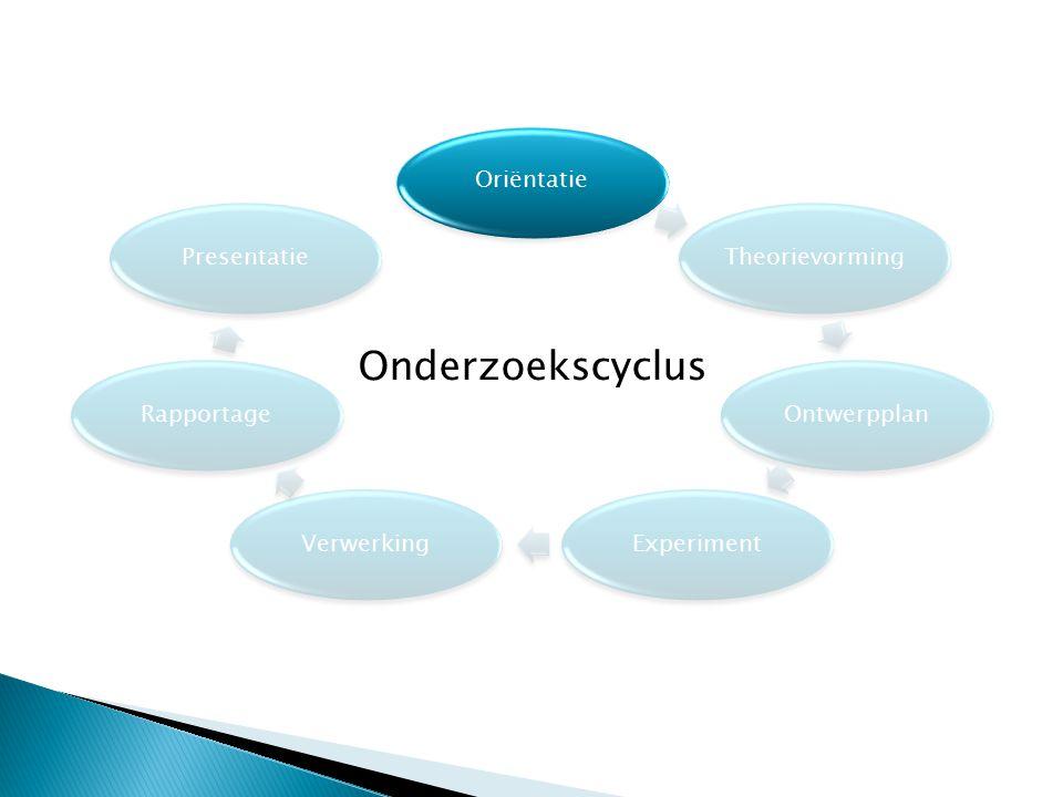 OriëntatieTheorievormingOntwerpplanExperimentVerwerkingRapportagePresentatie Onderzoekscyclus Oriëntatie